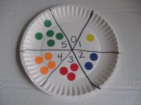 Paper Plate Numbers, learning numbers 1, 2, 3, 4 and 5, number activity